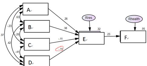Analisis jalur analisis jalur ccuart Choice Image